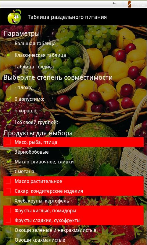совместимость продуктов для правильного питания таблица