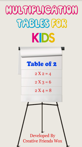 Multiplication Tables and Quiz