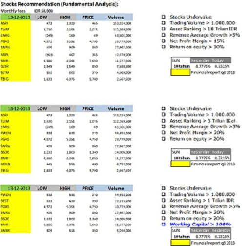 Employee stock options valuation calculator