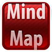 How to mind map with videos