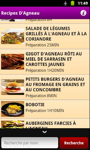 Recettes D'agneau - Française