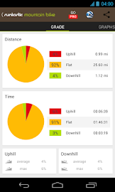 Runtastic Mountain Bike GPS Screenshot 7