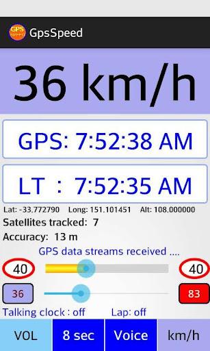 GPS Speedometer Plots Alert