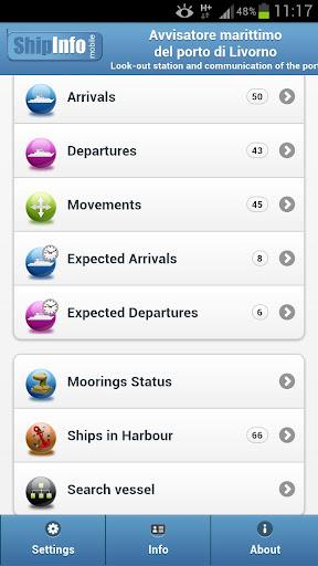Port of Livorno- Ships traffic