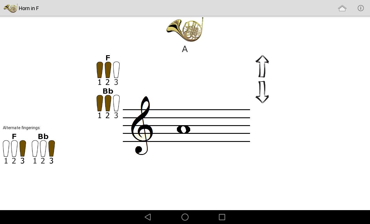 Horn Fingering Chart -