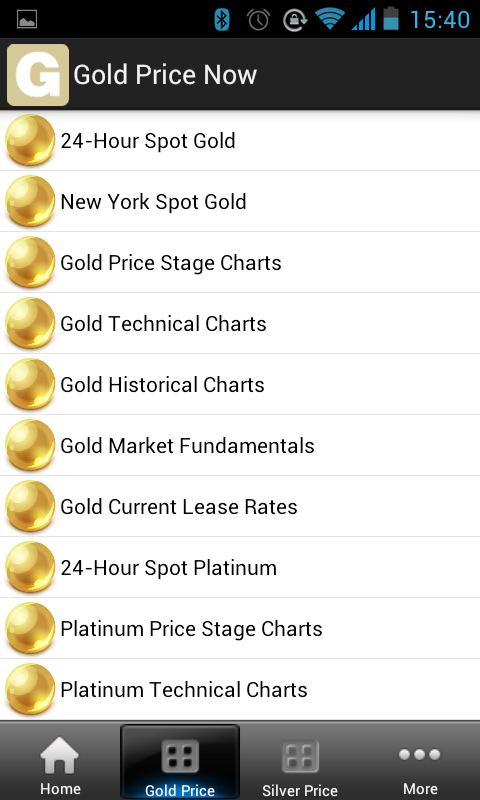 Gold Price Now - screenshot