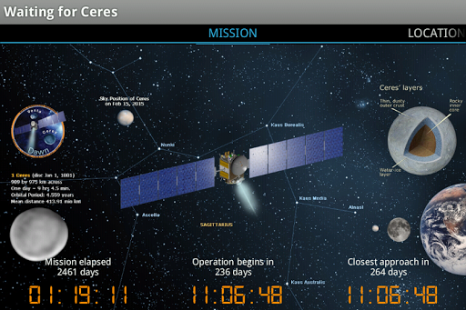 Waiting for Ceres