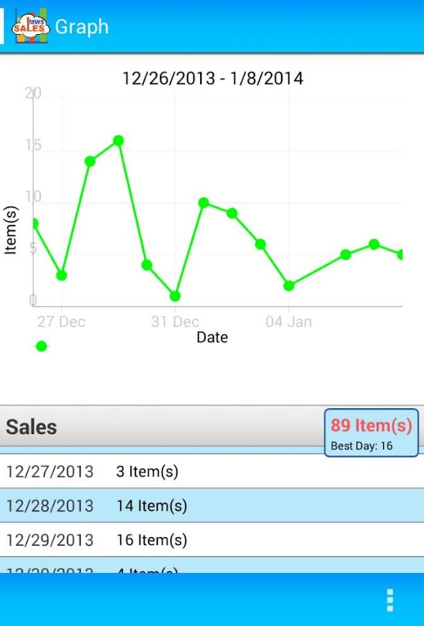MWS Sales for Amazon Sellers- screenshot