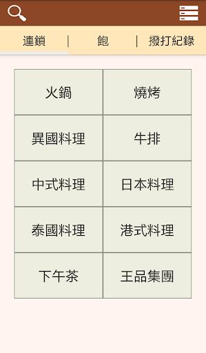 連鎖 吃到飽餐廳訂位趣 - 台灣美食