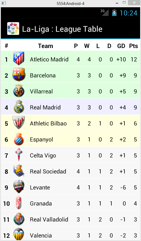 current spanish la liga table
