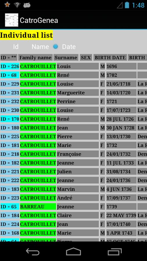 CatroGenea- screenshot