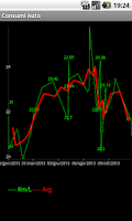 Screenshot of Fuel Stats