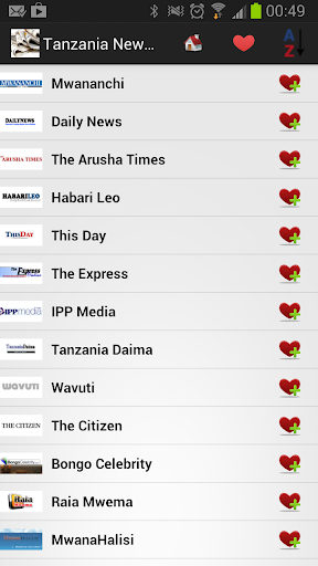 Tanzania Newspapers And News