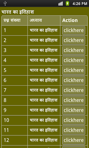 india history gk in hindi