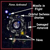 Nova Activated