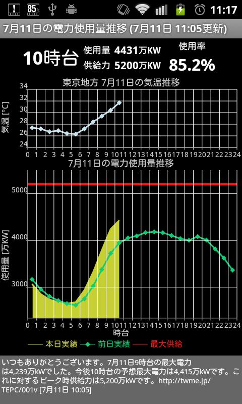 東京電力 消費電力モニター - screenshot