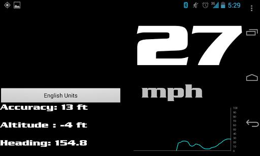 Basic GPS Speed-O