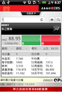 DBS Market Watch- screenshot thumbnail