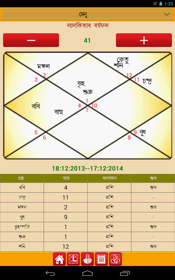 clickastro matchmaking © astrology indian matchmaking ⋆ name correction with numerological analysis report capricorn daily horoscope cafe astrology aries, [[astrology indian.