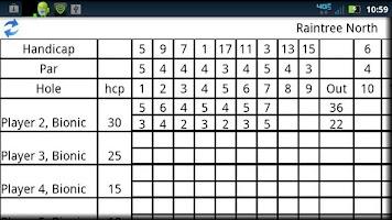 Screenshot of ScoreLynx Golf Leaderboard