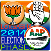 Loksabha Election 2014