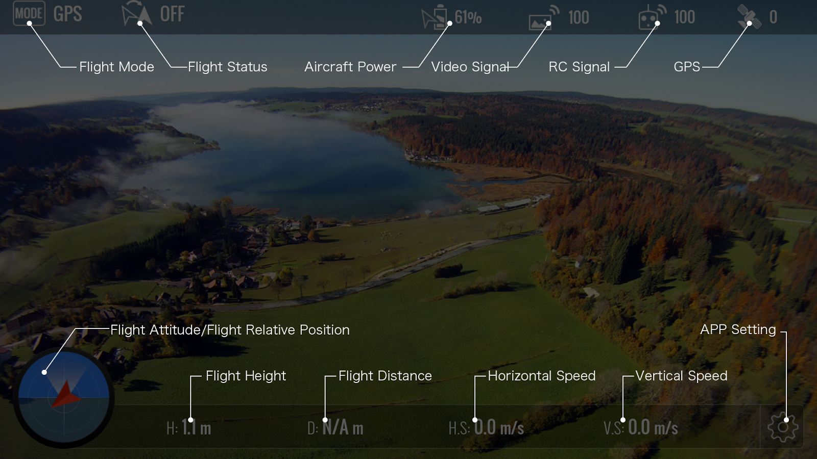 DJI Lightbridge- screenshot