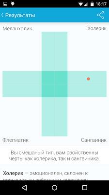Тест. Психология - The FIVE - screenshot