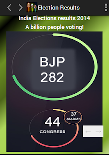 India Election Results -Votes UP 2017 to LS 2014- screenshot thumbnail