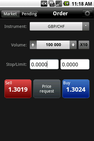 Forex Trading App iPhone