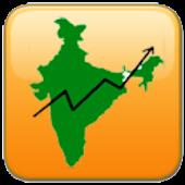 India Economy Quiz