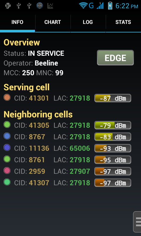 GSM Signal Monitoring Pro - screenshot