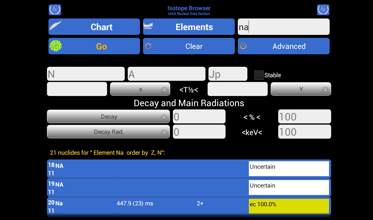 Isotope Browser - screenshot