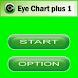 Eye Chart plus 1