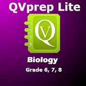 Science Grade 8 7 6 Biology
