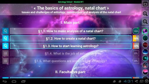 Astrology School 1