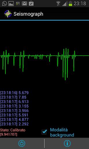 Seismo graph 2014