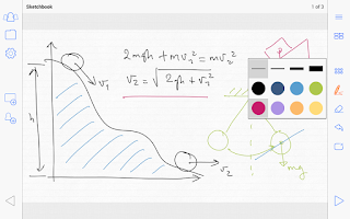 Screenshot of PPT and Whiteboard Sharing