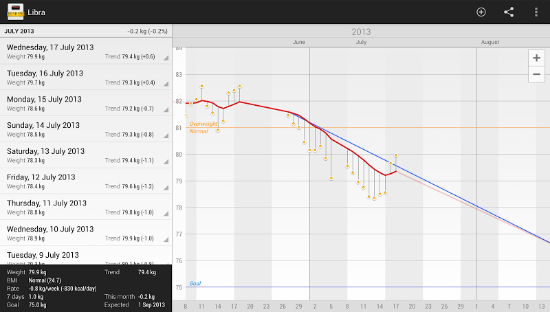 Libra - Weight Manager Screenshot 5