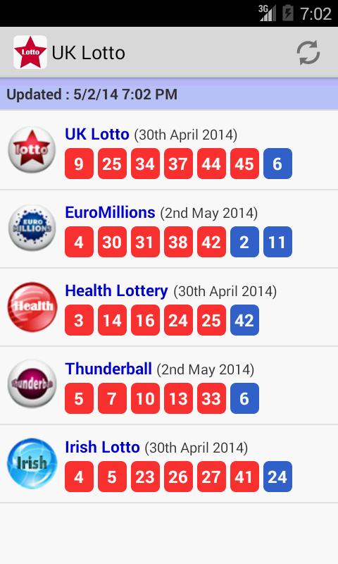 euro lottery euro lottery