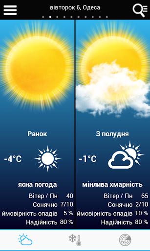 ウクライナの天気