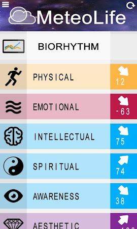 Horoscope Pocket Free 1.1 screenshot 21529