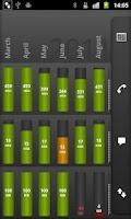 Screenshot of Phone Usage
