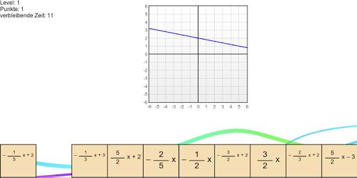 Gleichungen zu Graphen lin.