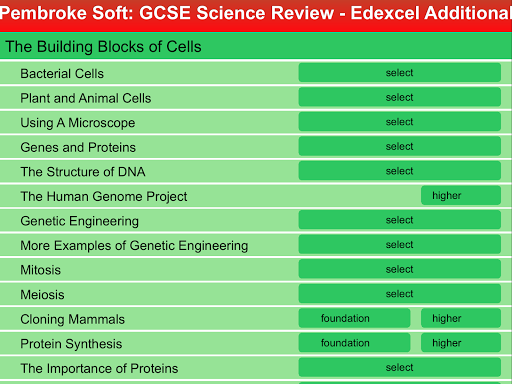 Edexcel Add. Science Review