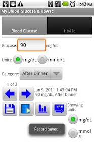 My Blood Glucose HbA1c