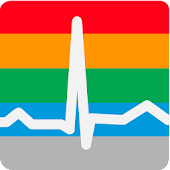 ECG Heart rate logger beta