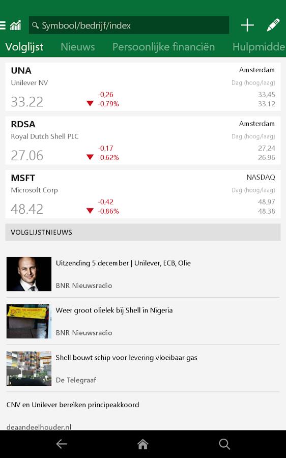 Koers aandeel NYSE Euronext AMEX koersen nieuws