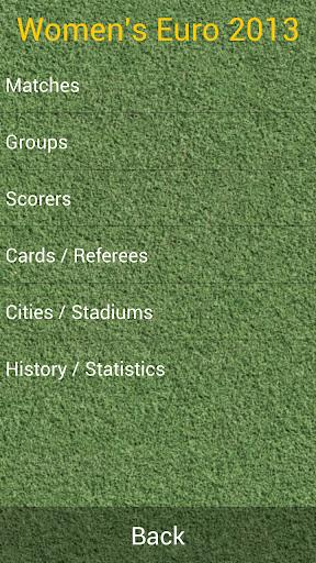 2013年歐洲女子足球國家盃