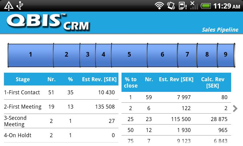 QBIS CRM Android- screenshot