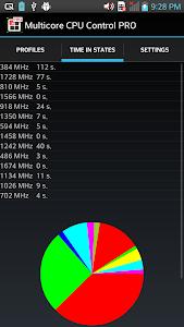 CPU Performance Control PRO v1.1